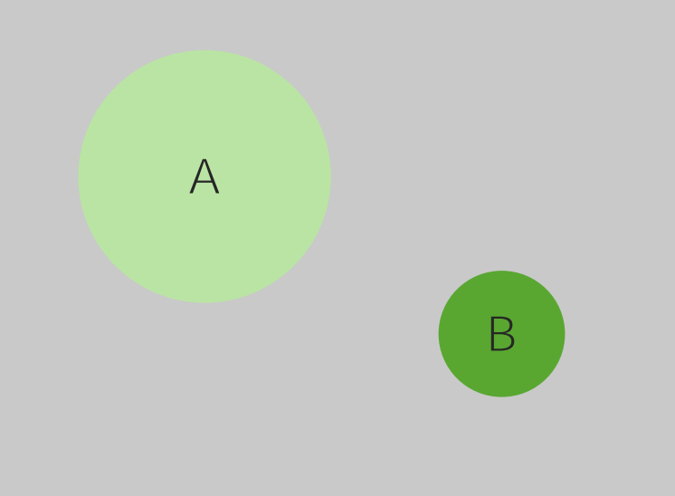 A Venn Diagram illustrates the Rule of Disjoint Events