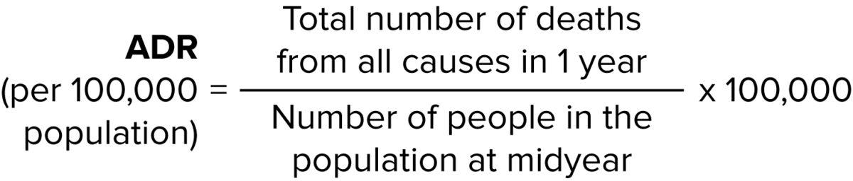 Annual Death Rate Formula