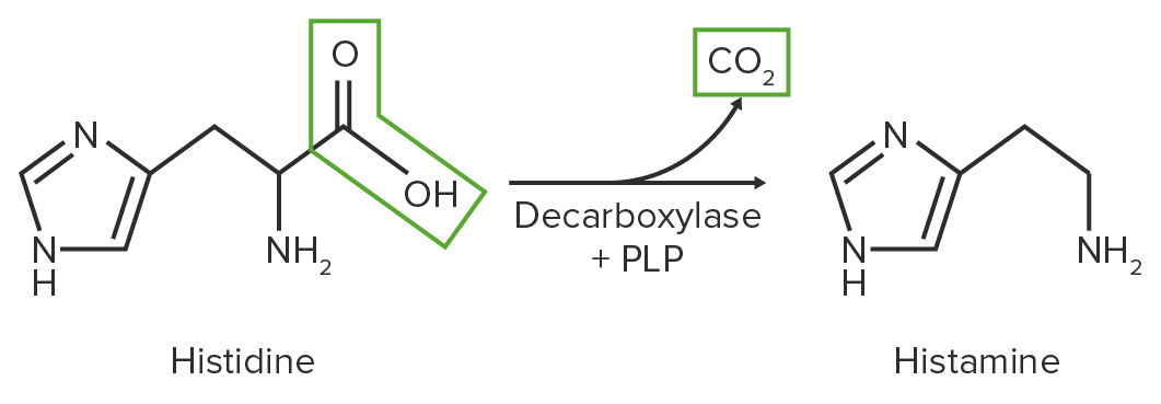 Decarboxylation