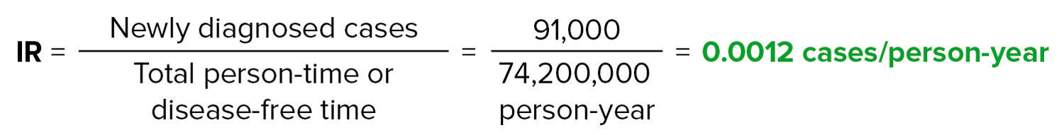 Incidence rate formula example