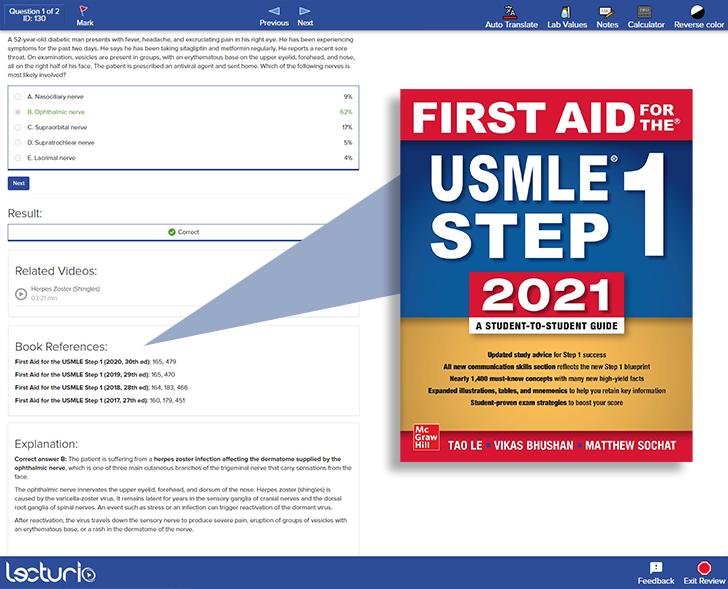 Exam: USMLE Step 1 (Qbank)
