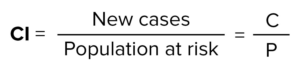Risk formula