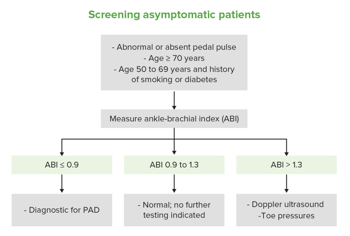 Screening asymptomatic patients