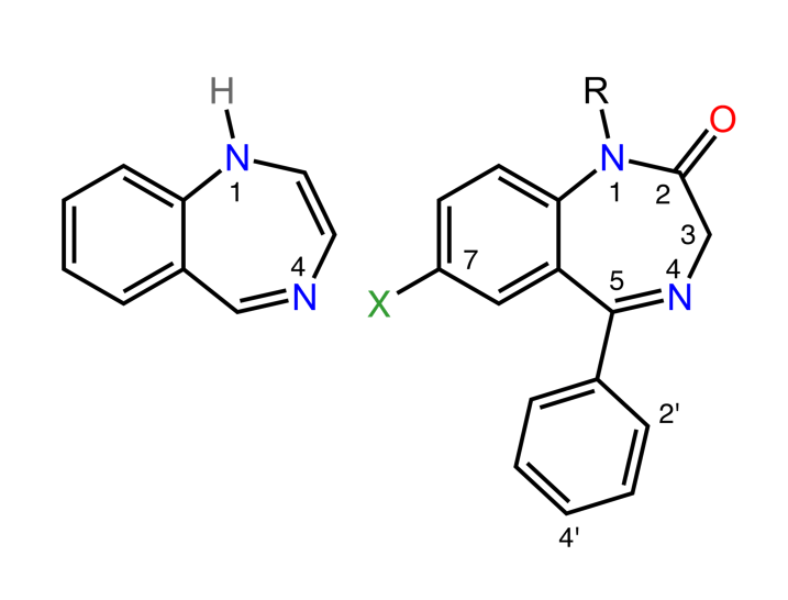 Structure of benzodiazepines