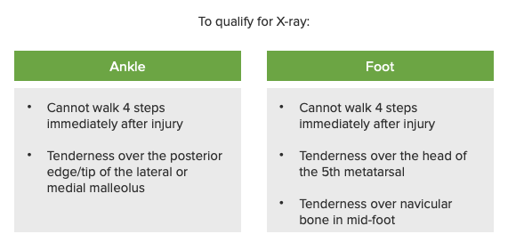 X-ray qualify foot pain
