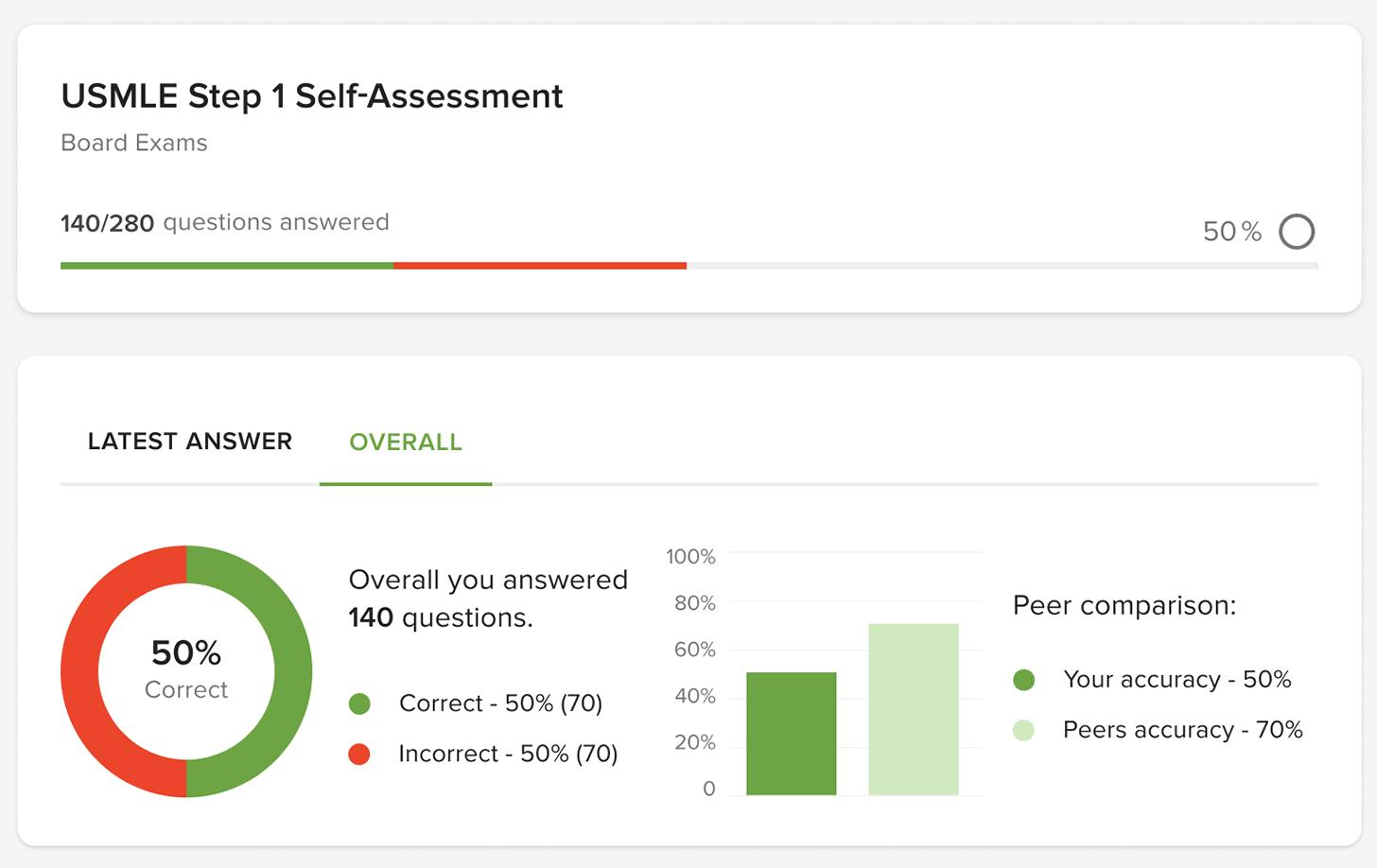 Self Assessment Week 2021
