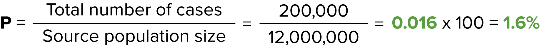 prevalence formula example